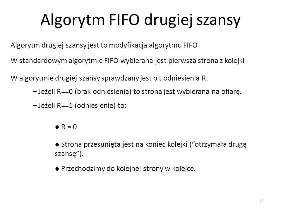 Algorytm FIFO drugiej szansy