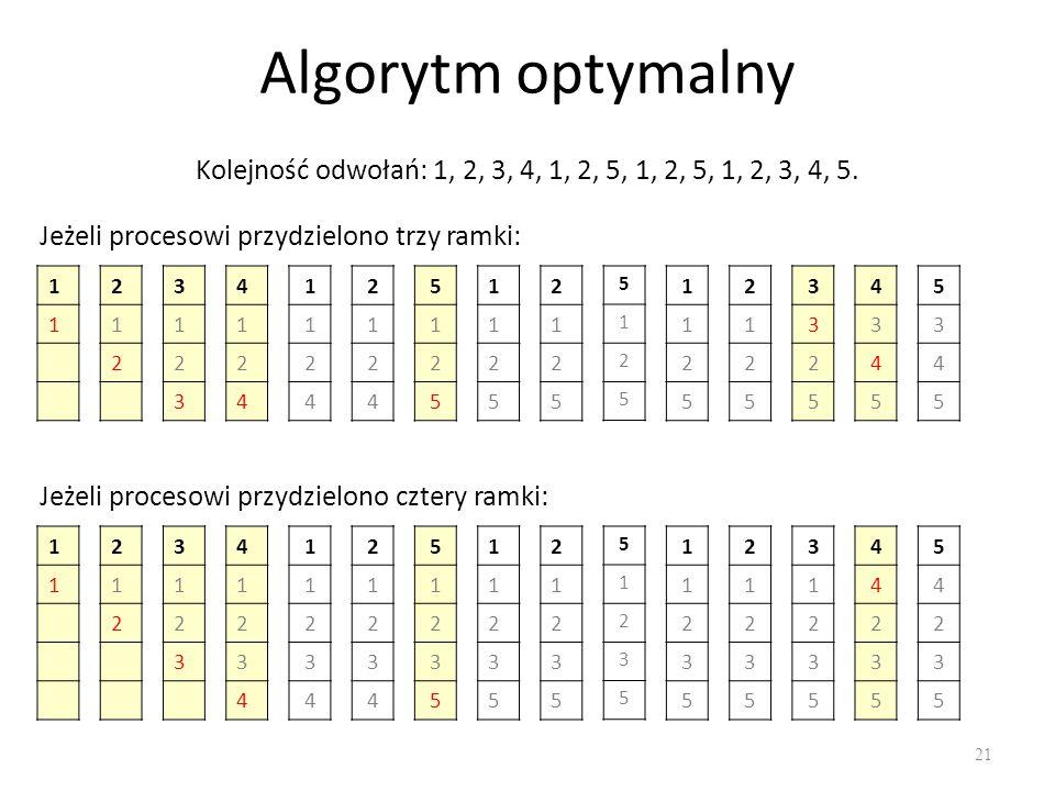 Algorytm optymalny Kolejność odwołań: 1, 2, 3, 4, 1, 2, 5, 1, 2, 5, 1, 2, 3, 4, 5. Jeżeli procesowi przydzielono trzy ramki: