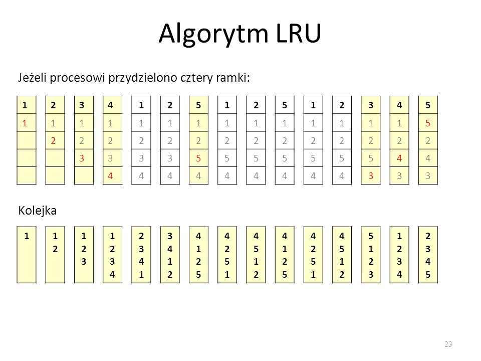 Algorytm LRU Jeżeli procesowi przydzielono cztery ramki: Kolejka 1 2 1