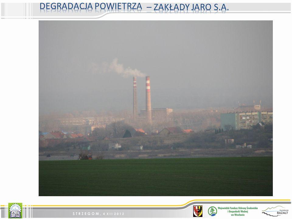 DEGRADACJA Powietrza – Zakłady Jaro S.a.