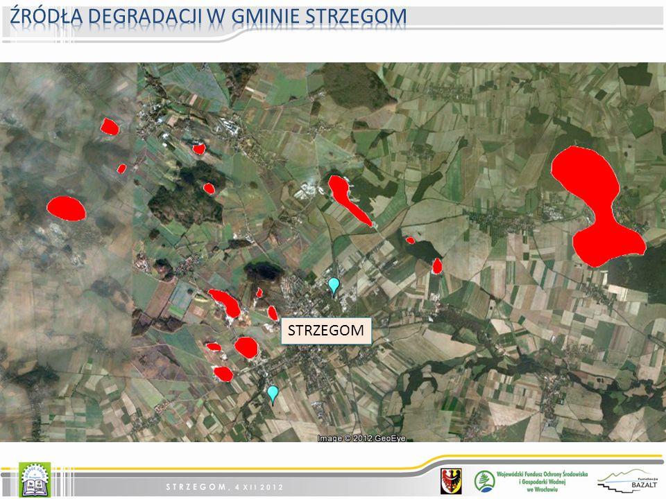 źródła degradacji w gminie strzegom