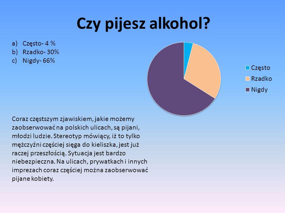 Czy pijesz alkohol Często- 4 % Rzadko- 30% Nigdy- 66%