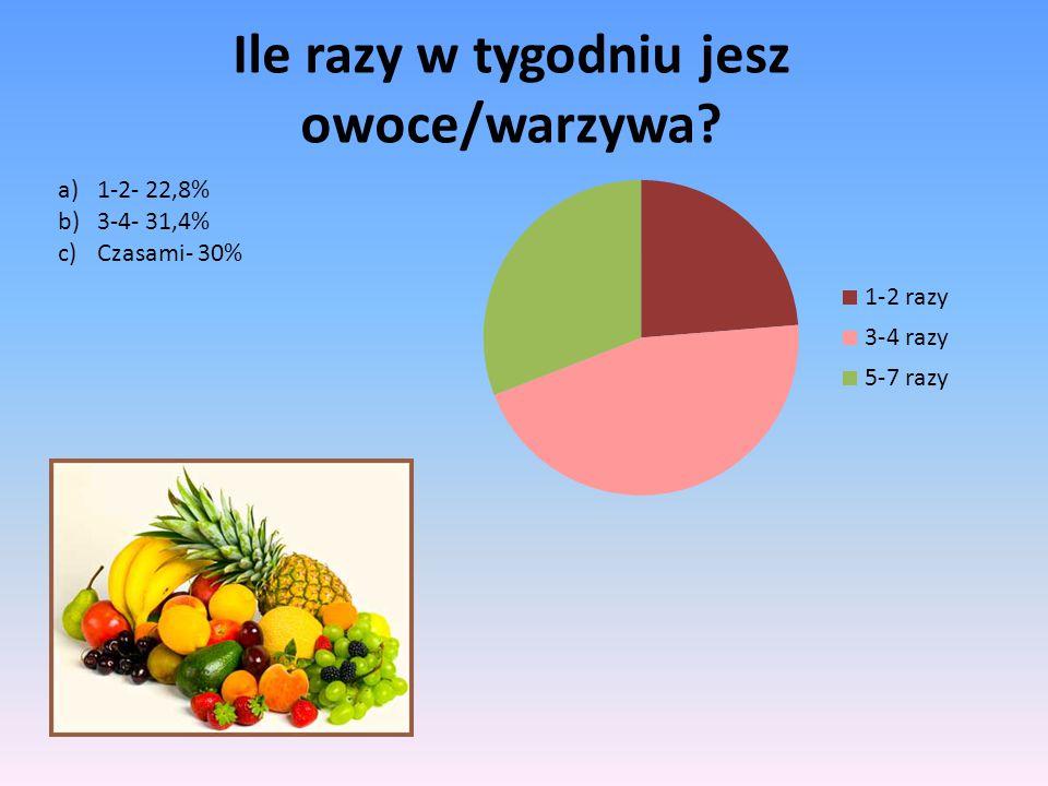 Ile razy w tygodniu jesz owoce/warzywa