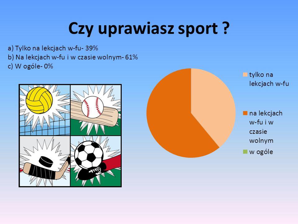 Czy uprawiasz sport a) Tylko na lekcjach w-fu- 39%