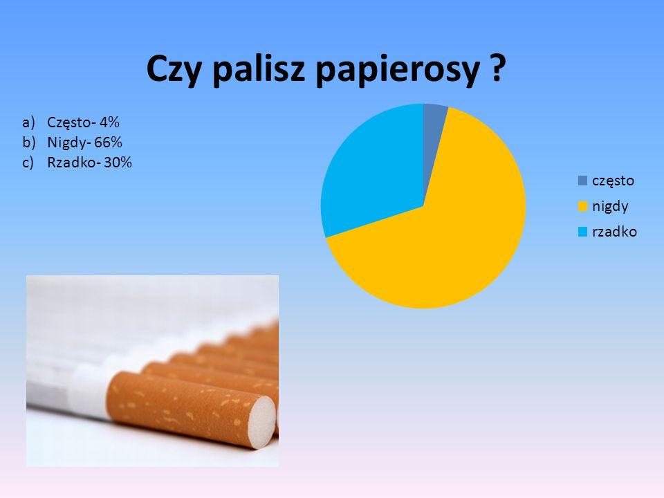 Czy palisz papierosy Często- 4% Nigdy- 66% Rzadko- 30%