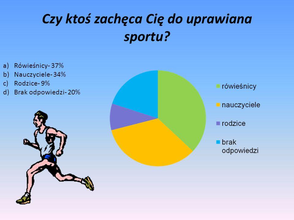 Czy ktoś zachęca Cię do uprawiana sportu