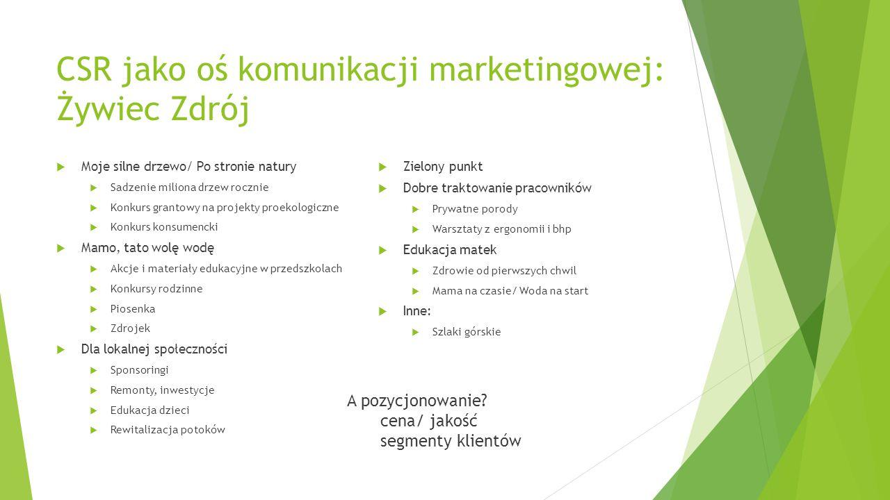 CSR jako oś komunikacji marketingowej: Żywiec Zdrój
