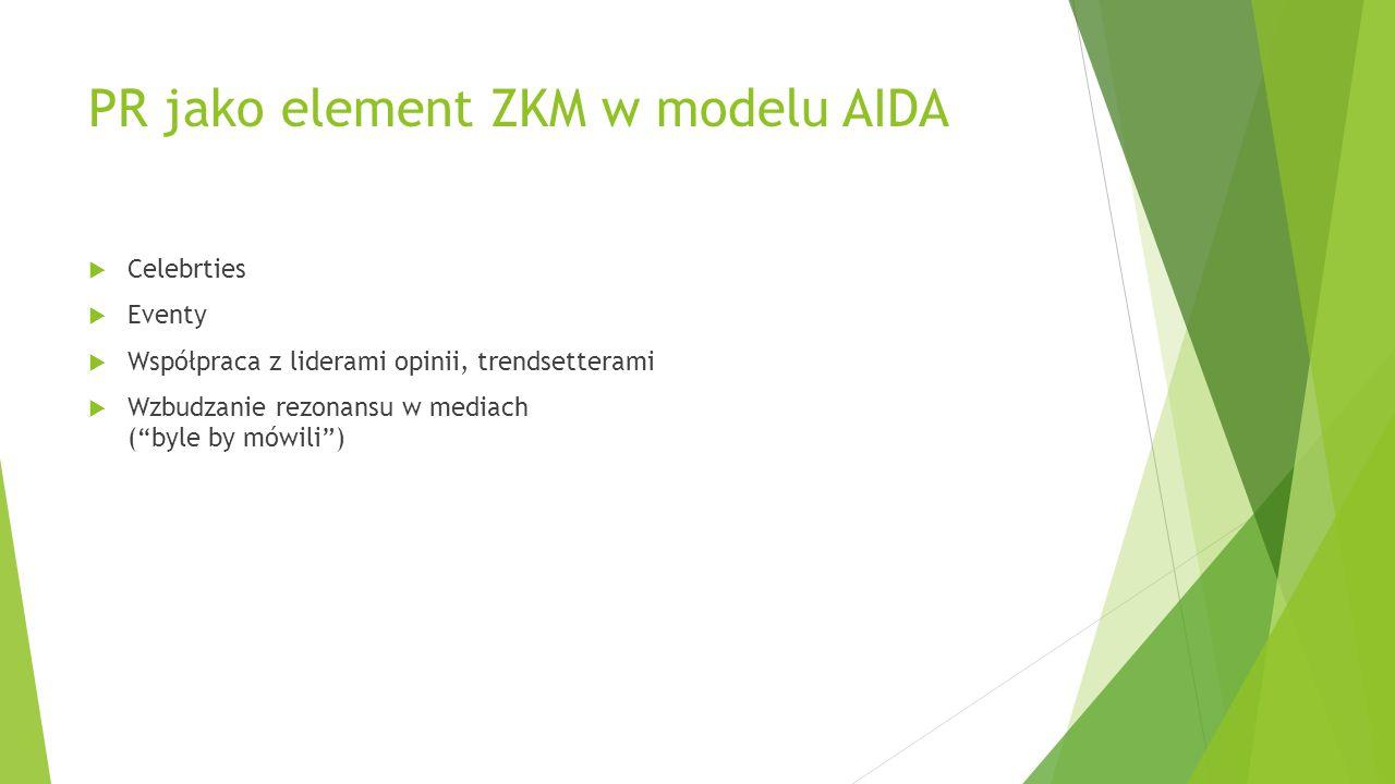 PR jako element ZKM w modelu AIDA