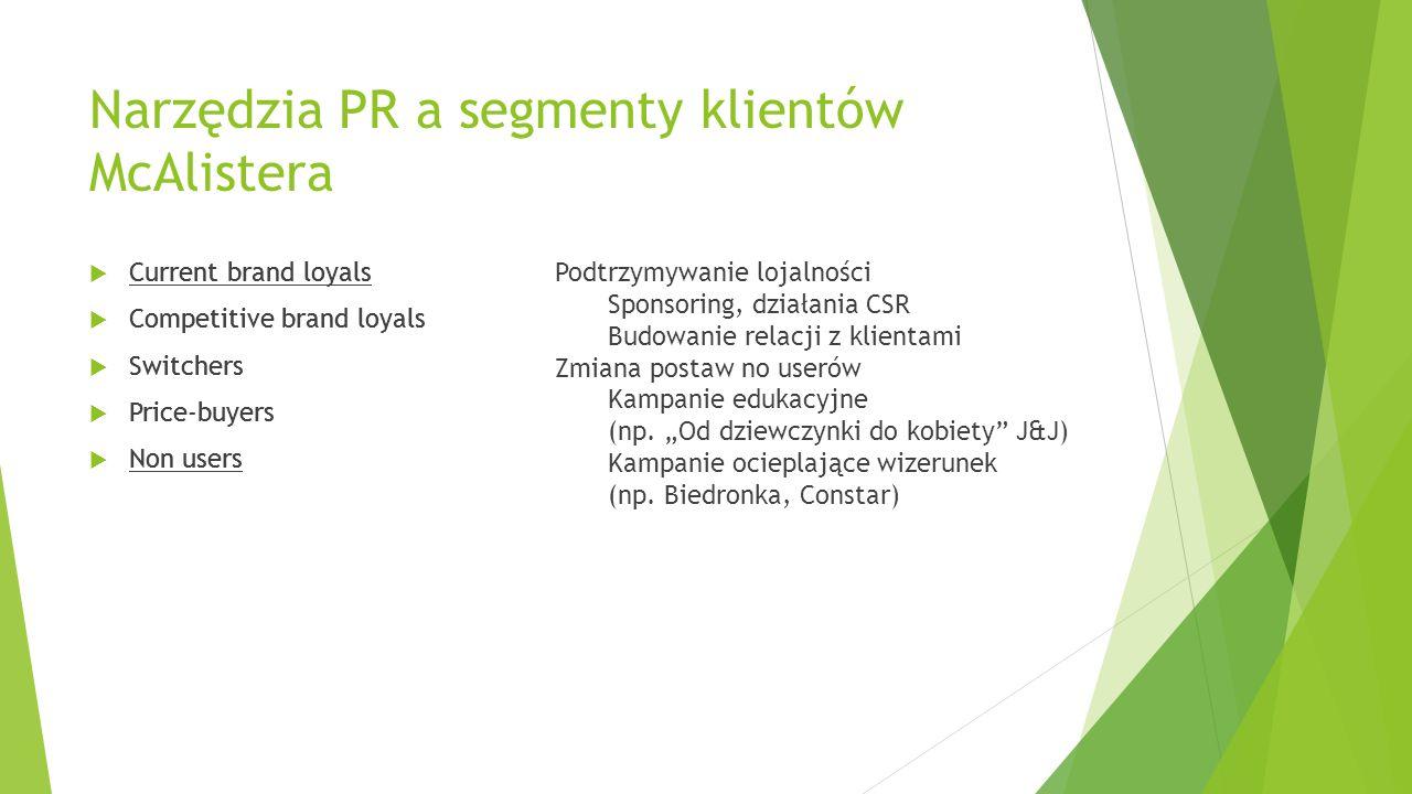 Narzędzia PR a segmenty klientów McAlistera