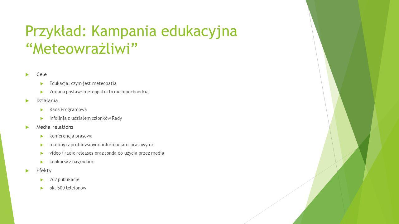 Przykład: Kampania edukacyjna Meteowrażliwi
