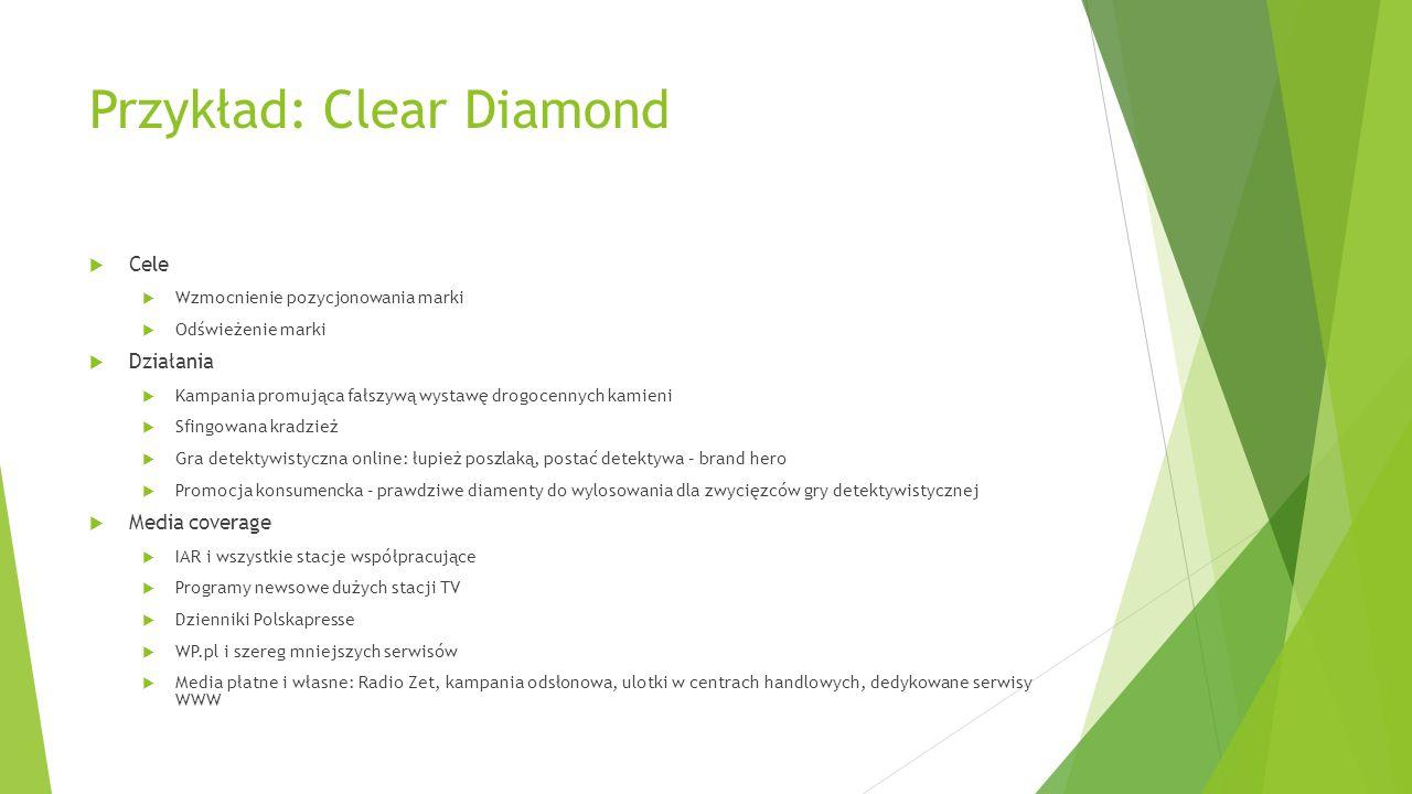 Przykład: Clear Diamond