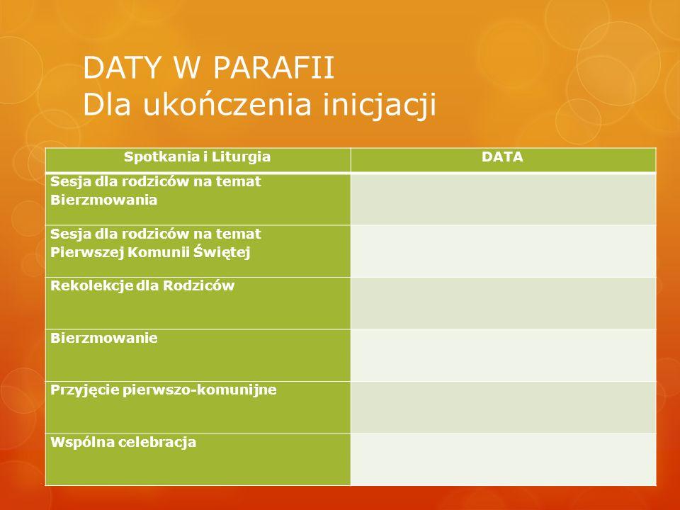 DATY W PARAFII Dla ukończenia inicjacji