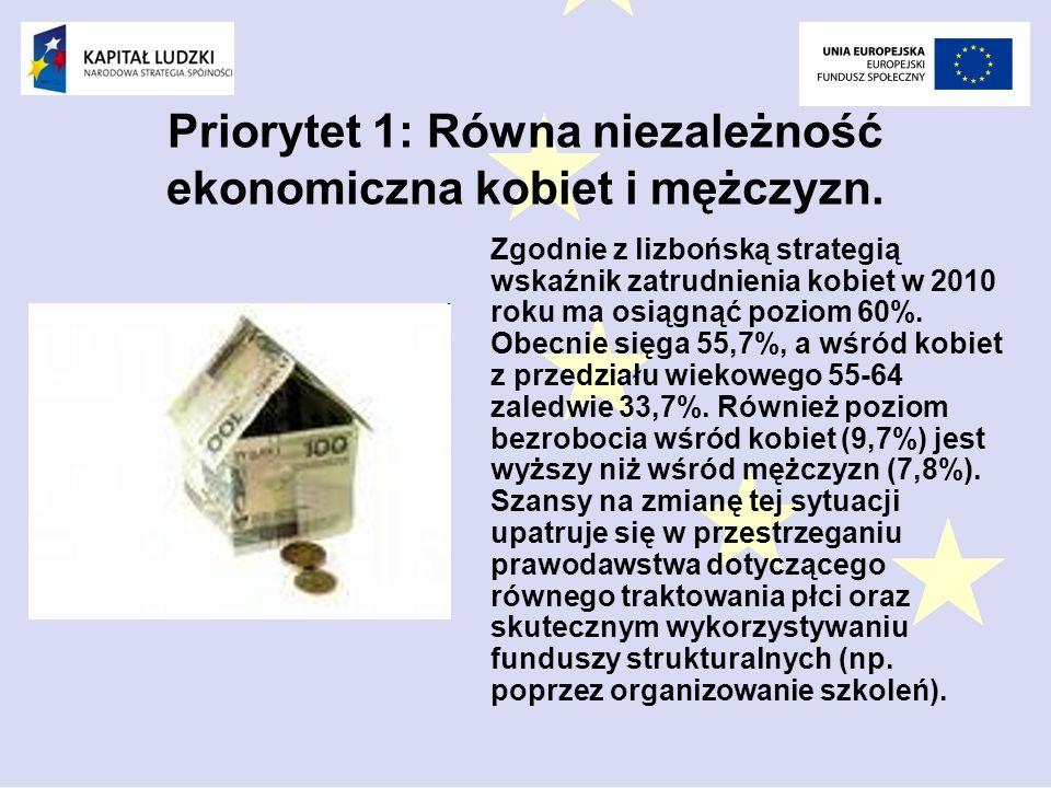 Priorytet 1: Równa niezależność ekonomiczna kobiet i mężczyzn.