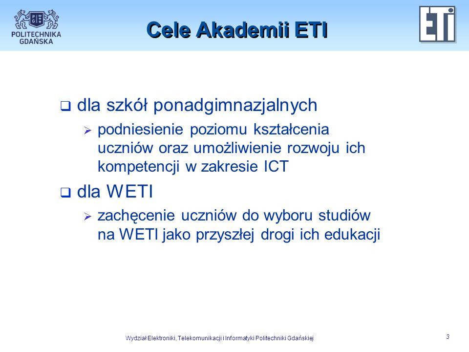 Cele Akademii ETI dla szkół ponadgimnazjalnych dla WETI