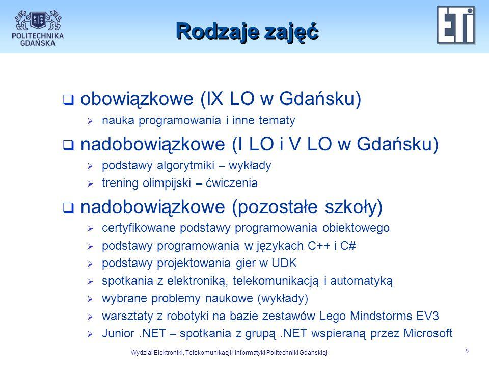 Rodzaje zajęć obowiązkowe (IX LO w Gdańsku)