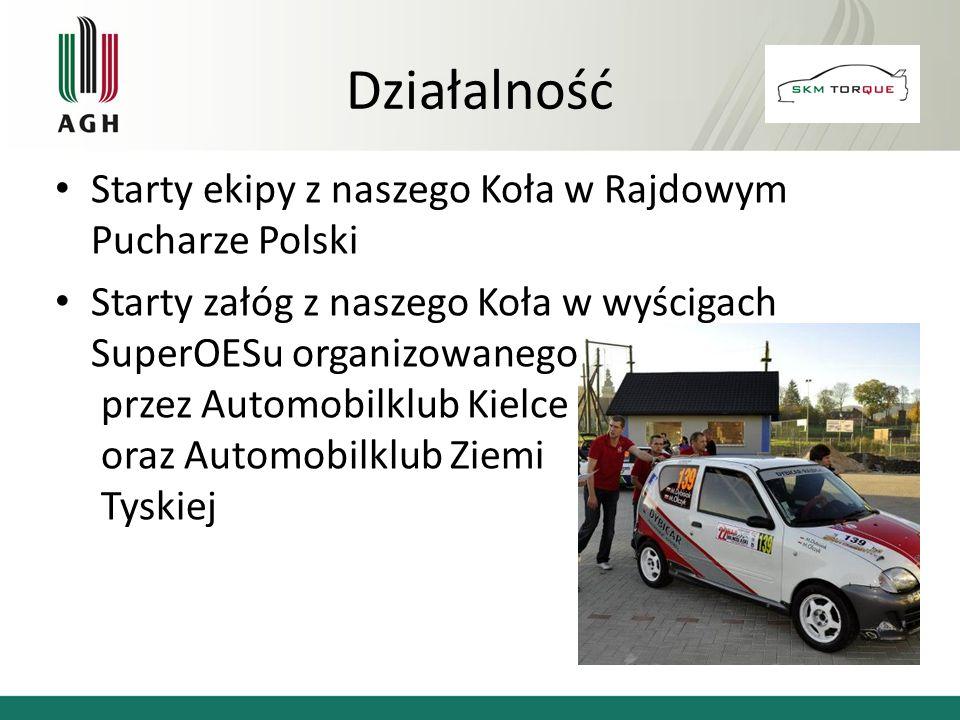 Działalność Starty ekipy z naszego Koła w Rajdowym Pucharze Polski
