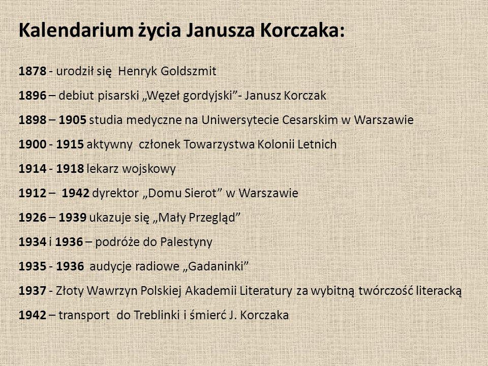 Kalendarium życia Janusza Korczaka: