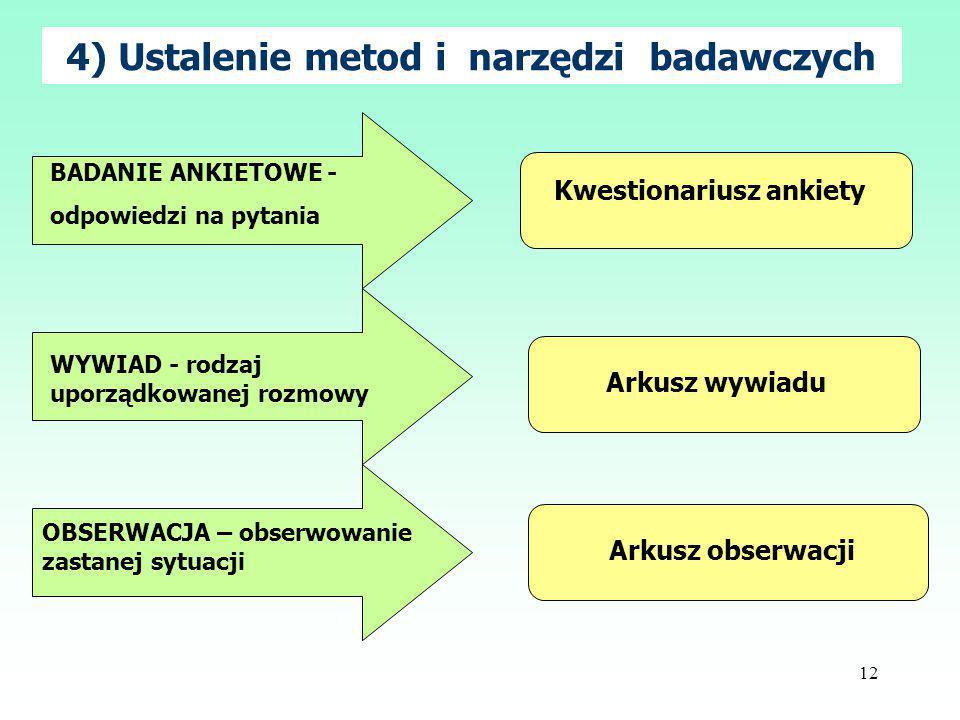 4) Ustalenie metod i narzędzi badawczych