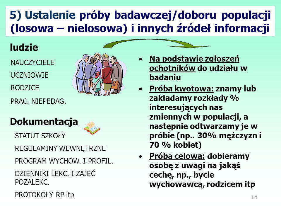 5) Ustalenie próby badawczej/doboru populacji (losowa – nielosowa) i innych źródeł informacji