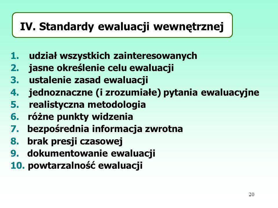 IV. Standardy ewaluacji wewnętrznej