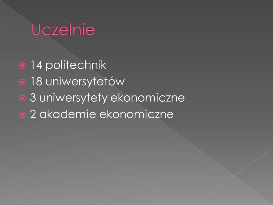 Uczelnie 14 politechnik 18 uniwersytetów 3 uniwersytety ekonomiczne