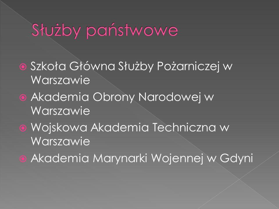 Służby państwowe Szkoła Główna Służby Pożarniczej w Warszawie