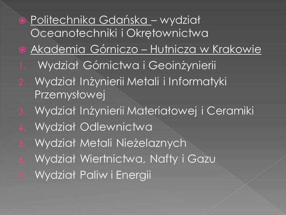 Politechnika Gdańska – wydział Oceanotechniki i Okrętownictwa