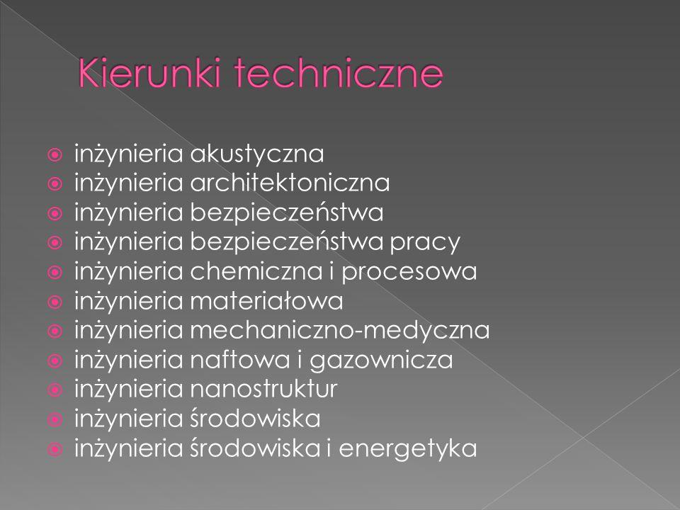 Kierunki techniczne inżynieria akustyczna inżynieria architektoniczna