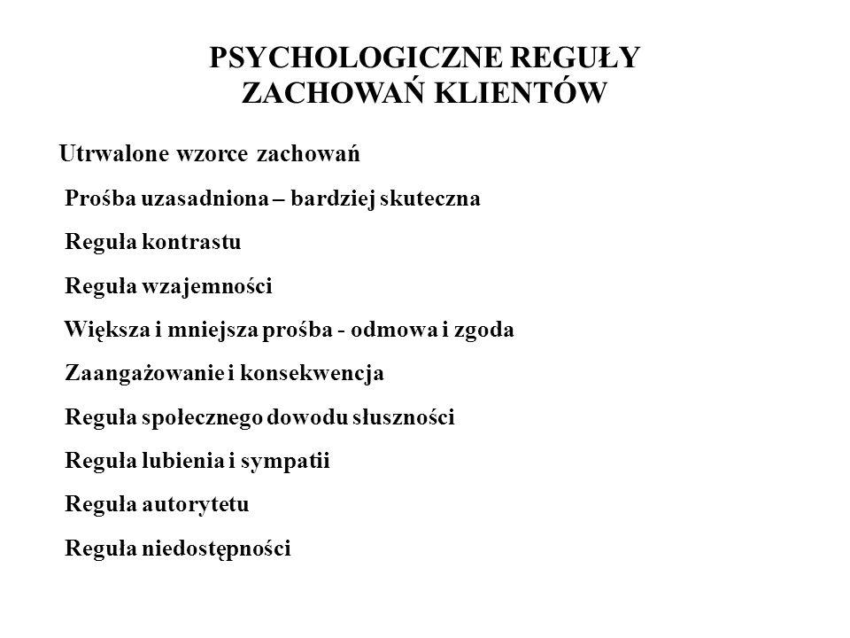 PSYCHOLOGICZNE REGUŁY ZACHOWAŃ KLIENTÓW