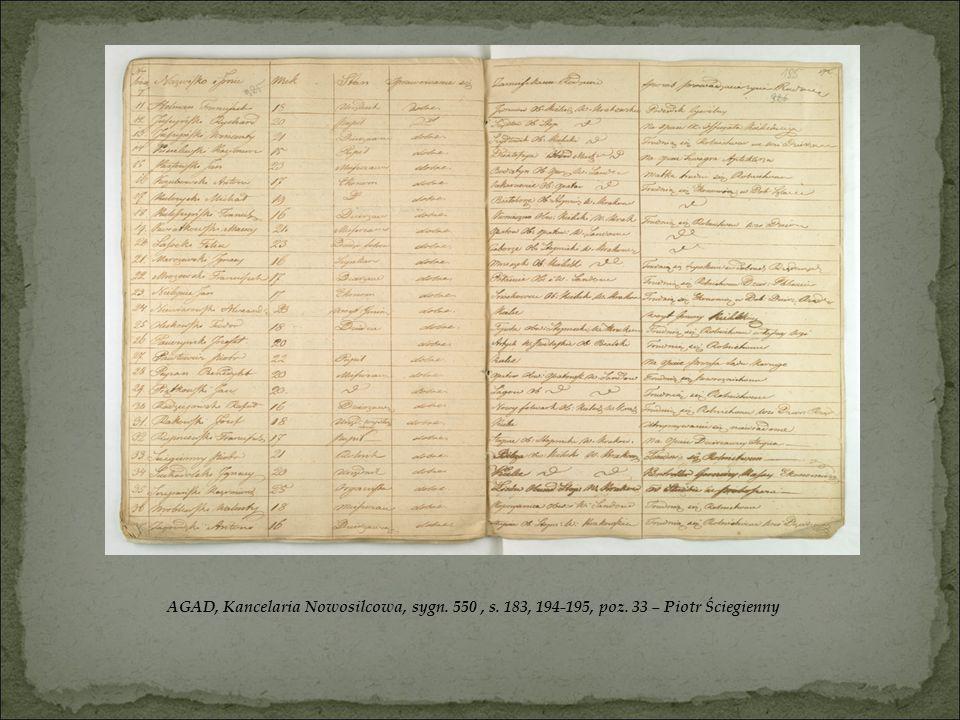 AGAD, Kancelaria Nowosilcowa, sygn. 550 , s. 183, 194-195, poz