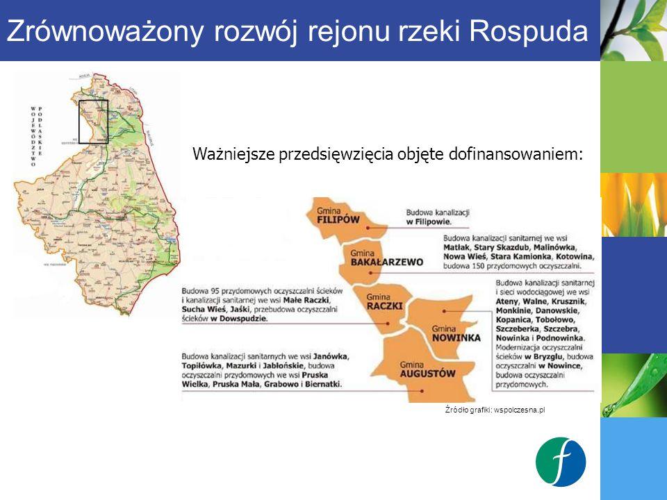 Zrównoważony rozwój rejonu rzeki Rospuda