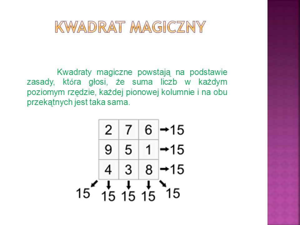 Kwadrat magiczny
