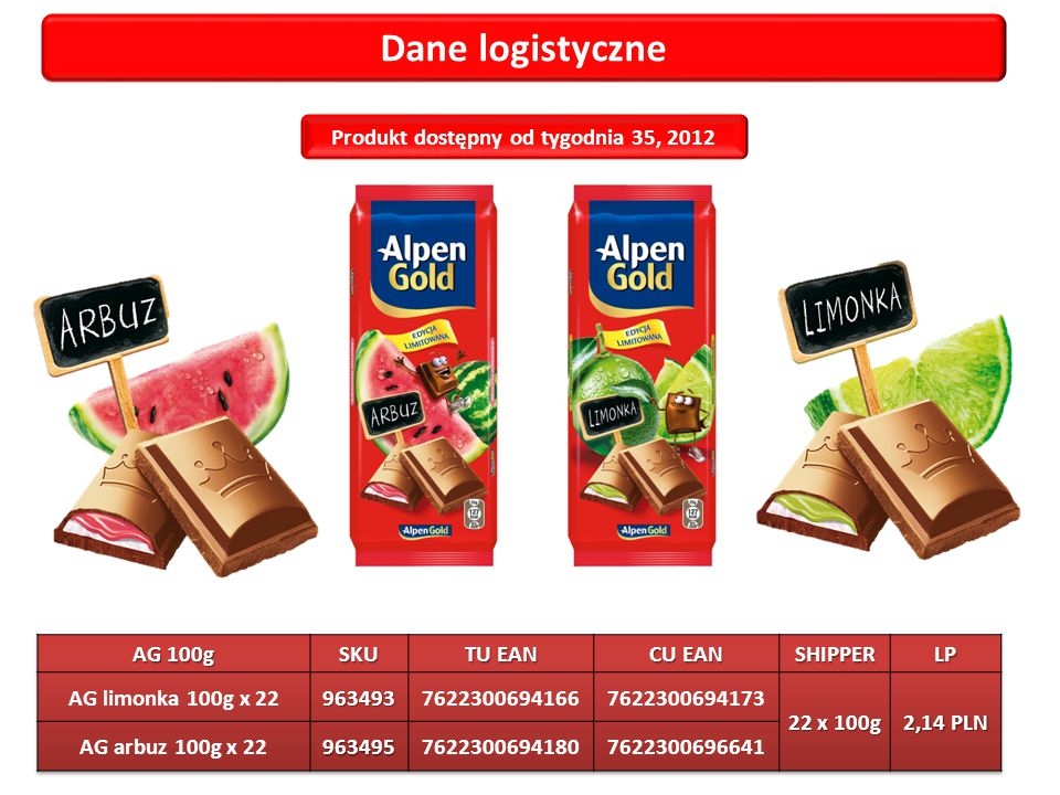 Produkt dostępny od tygodnia 35, 2012