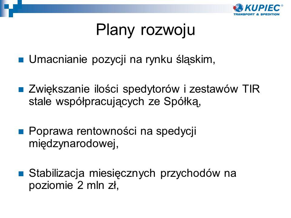 Plany rozwoju Umacnianie pozycji na rynku śląskim,