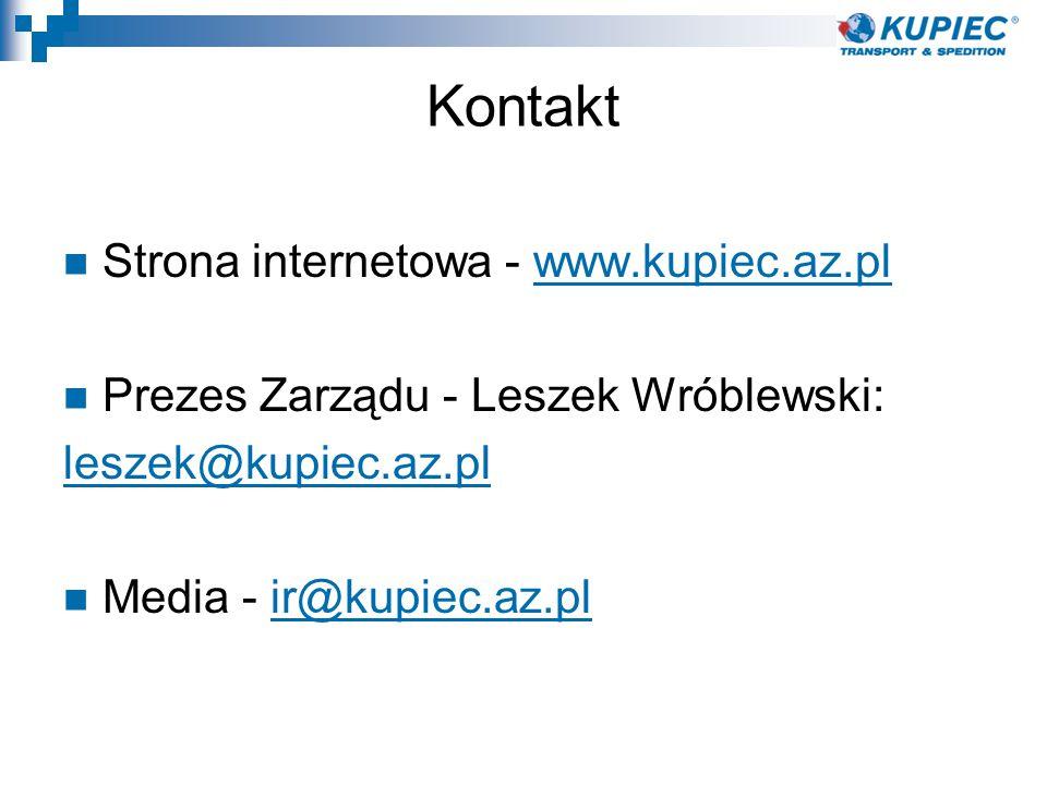 Kontakt Strona internetowa - www.kupiec.az.pl