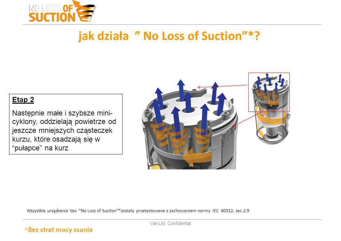 jak działa No Loss of Suction *