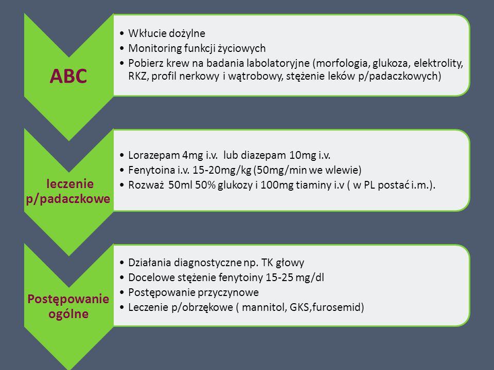 leczenie p/padaczkowe