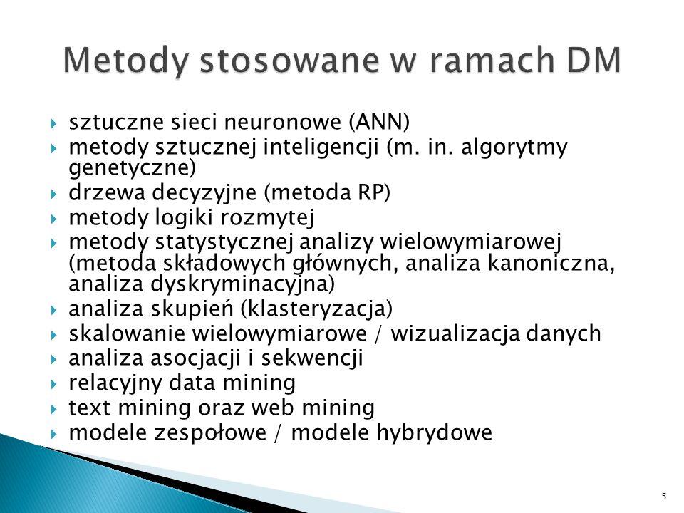 Metody stosowane w ramach DM