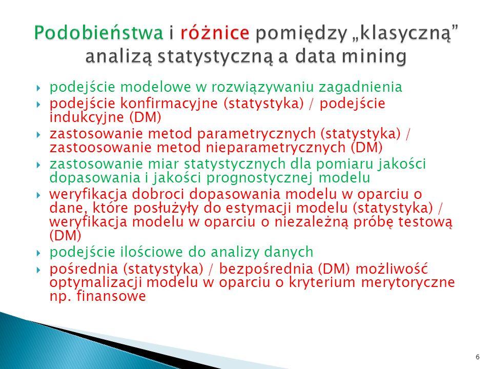 """Podobieństwa i różnice pomiędzy """"klasyczną analizą statystyczną a data mining"""