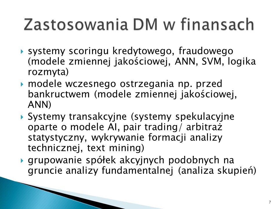 Zastosowania DM w finansach