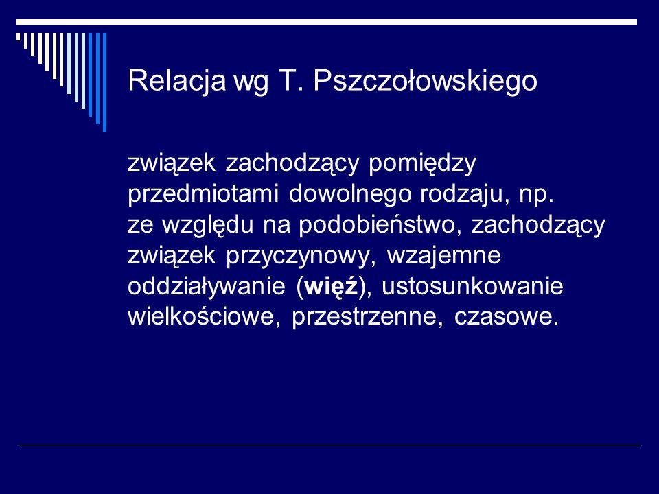 Relacja wg T. Pszczołowskiego