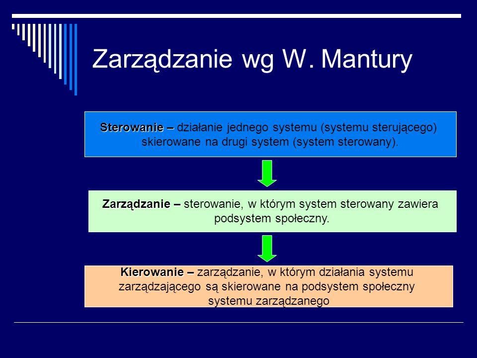 Zarządzanie wg W. Mantury