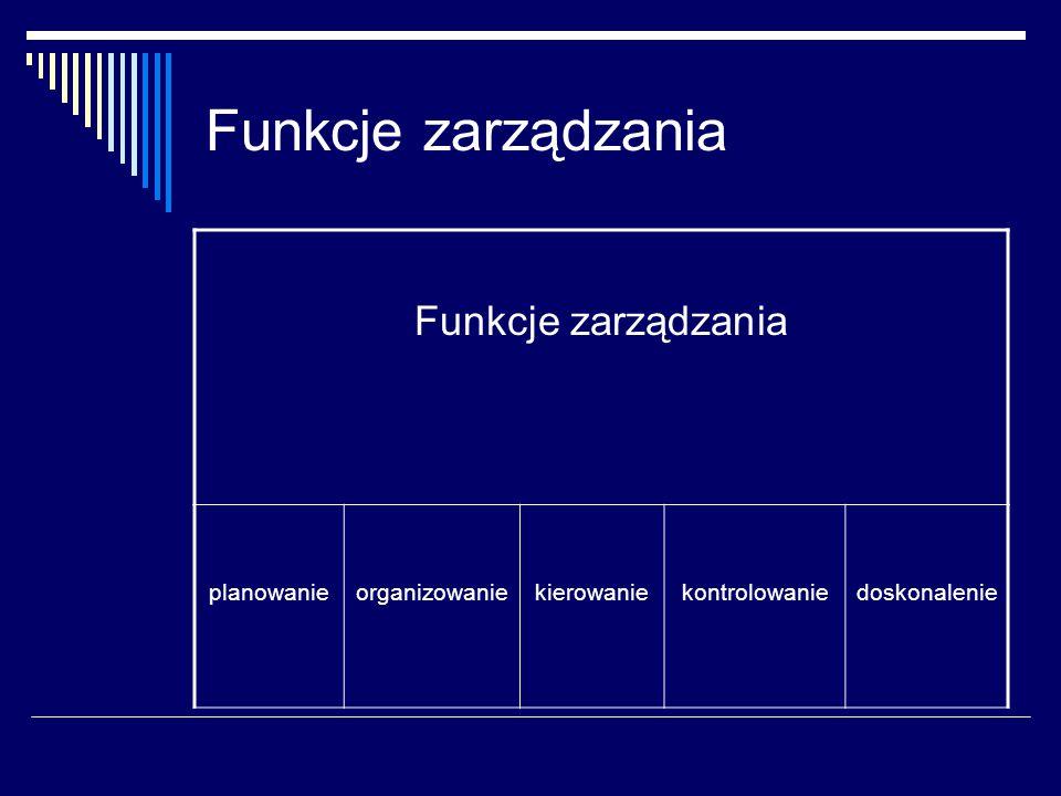 Funkcje zarządzania Funkcje zarządzania planowanie organizowanie