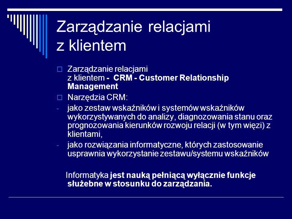 Zarządzanie relacjami z klientem