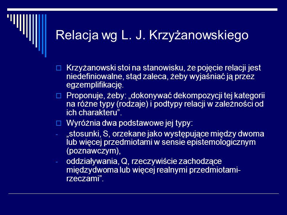 Relacja wg L. J. Krzyżanowskiego