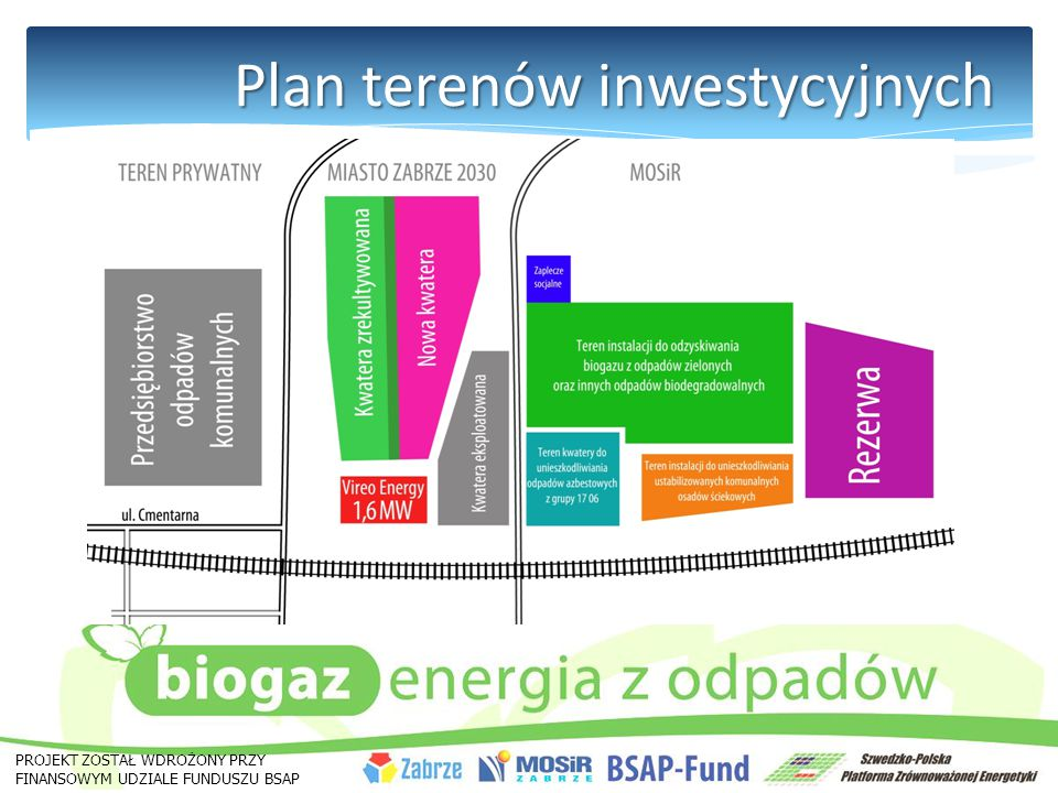 Plan terenów inwestycyjnych