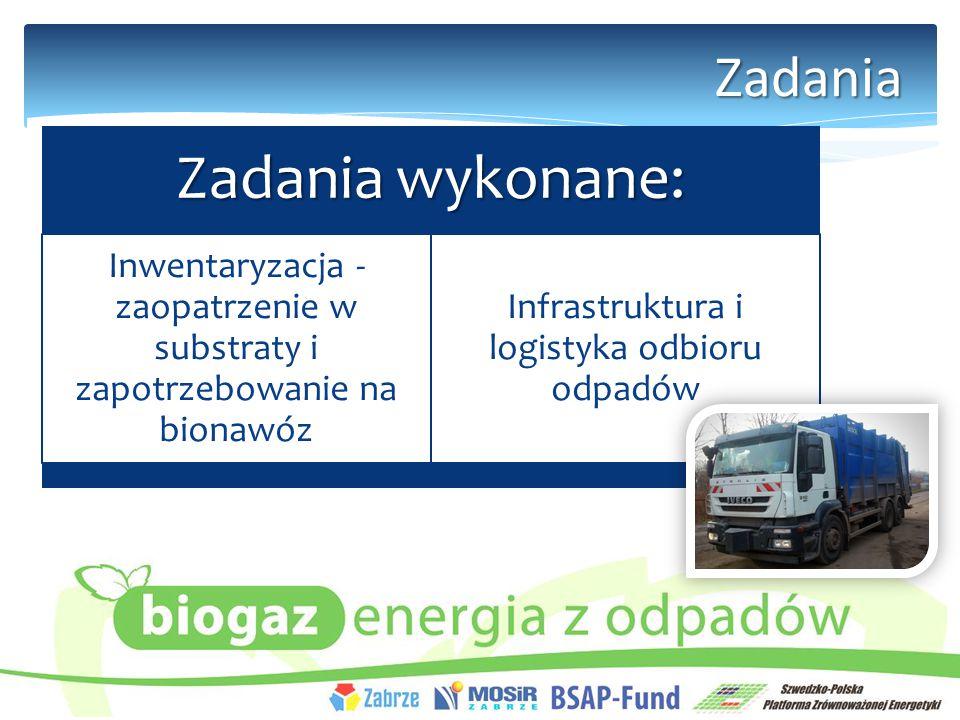 Infrastruktura i logistyka odbioru odpadów