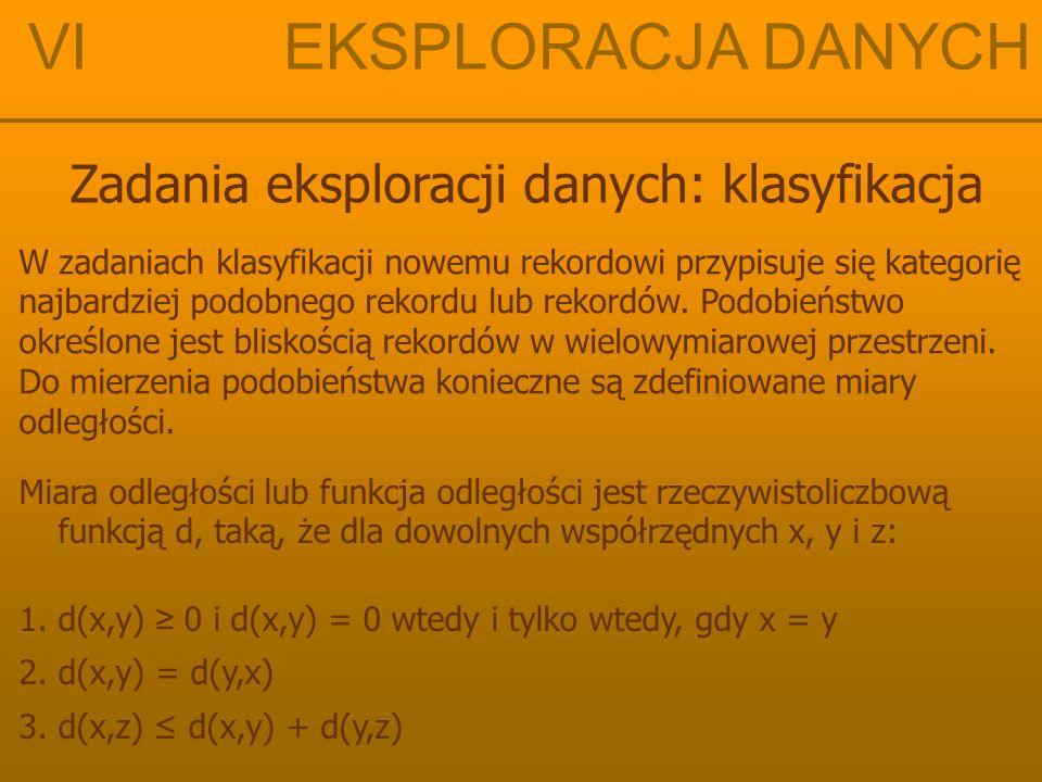 VI EKSPLORACJA DANYCH Zadania eksploracji danych: klasyfikacja