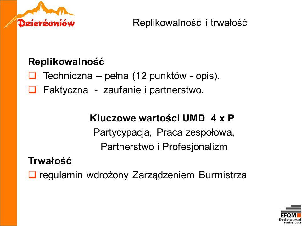 Kluczowe wartości UMD 4 x P