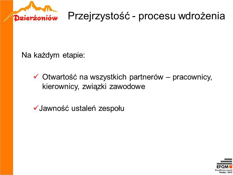 Przejrzystość - procesu wdrożenia